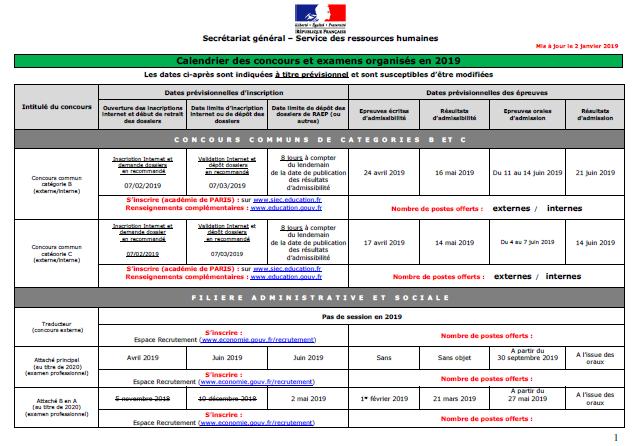 Concours Calendrier.1 Calendrier Des Concours Et Examens Organises En 2019